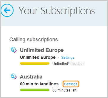 The Settings option next to the subscription that is to be cancelled.